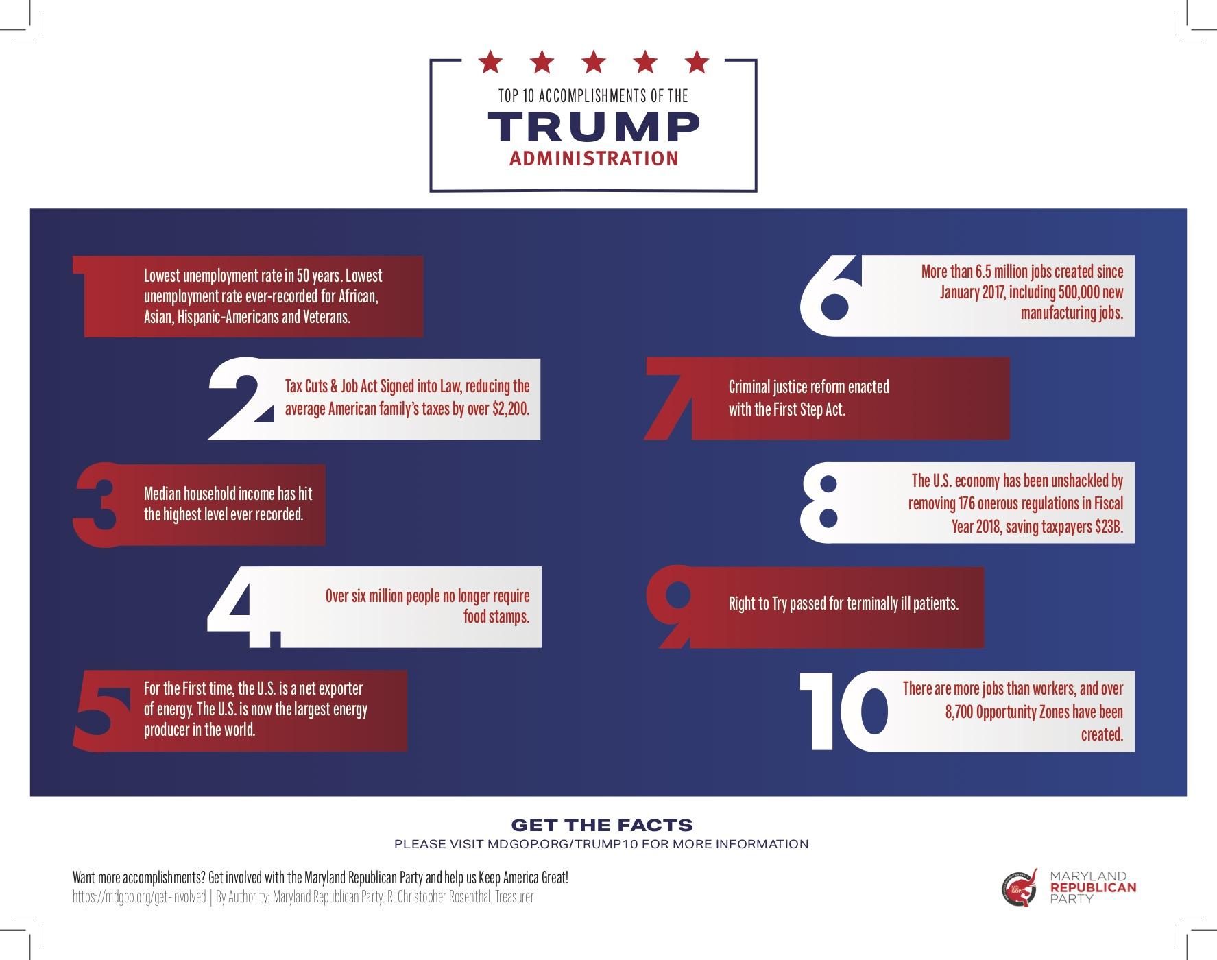 TRUMP_FACTS_FINAL